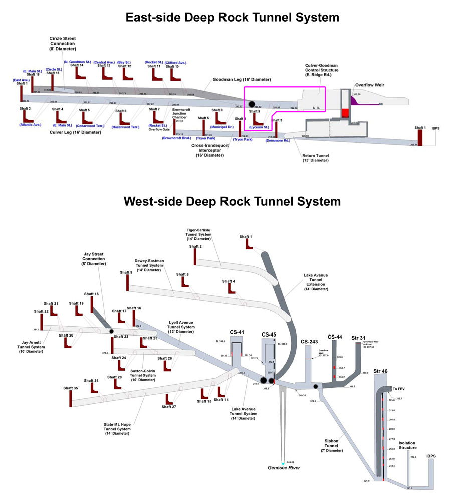 This is a cross-section of the entire deep rock tunnel system. The area circled in pink represents the section we covered. [PHOTO: RochesterSubway.com]