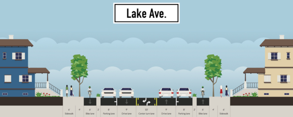 A 4-3 road diet for Lake Ave would make life easier, and safer, for pedestrians.