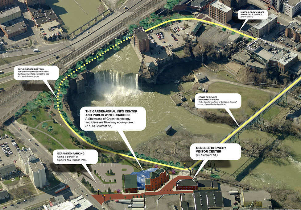 A bird's eye view of Cataract Street and Historic Brewery Square overlooking the Genesee River gorge and proposed GardenAerial Trail. [RENDERING: RochesterSubway.com]