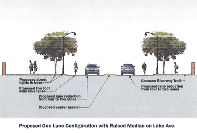 Lake Avenue Improvement Project, cross-section.