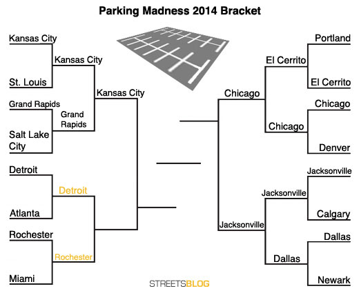 Rochester faces off against Detroit today in Streetsblog's Parking Madness tourney. [IMAGE: usa.streetsblog.org]