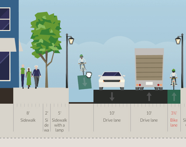 A pretty nifty online tool called Streetmix lets us reconfigure any street we wish. Let's try Main Street, Rochester. [IMAGE: Streetmix.net]