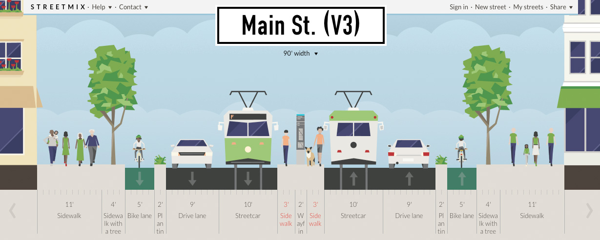 Main Street; Remixed, with a modern streetcar. [IMAGE: Streetmix.net]