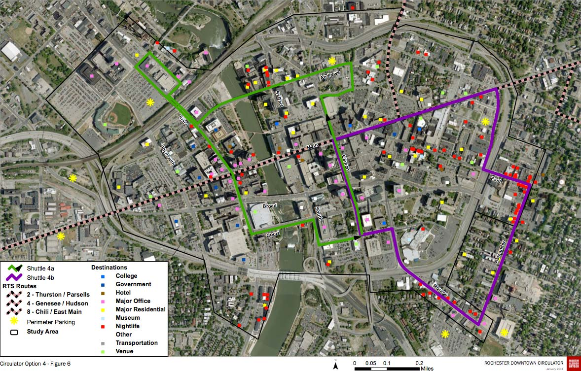 ROCHESTER CIRCULATOR OPTION 4: According to the study, this option provides a system that would most likely represent the future circulator system were the RTS routes along Main Street upgraded to a fixed-guideway system. This option is estimated to cost nearly 47% less than option 1, requiring only 2 buses. However, this alignment leaves much of the west side out of the picture.