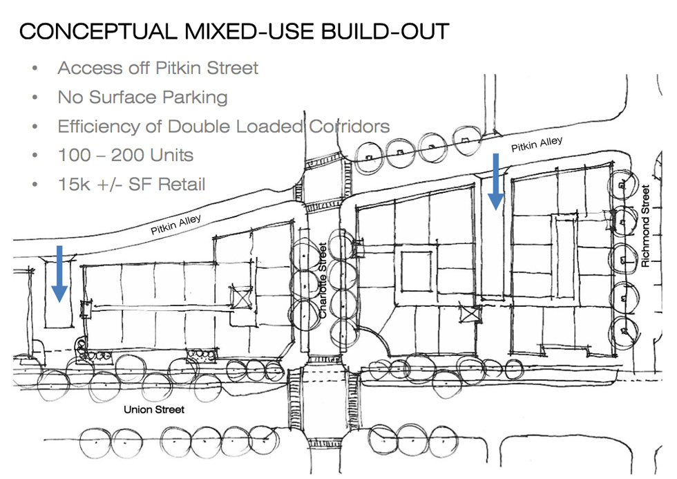 A plan view of Union at Charlotte Street. [IMAGE: Stantec / City of Rochester]