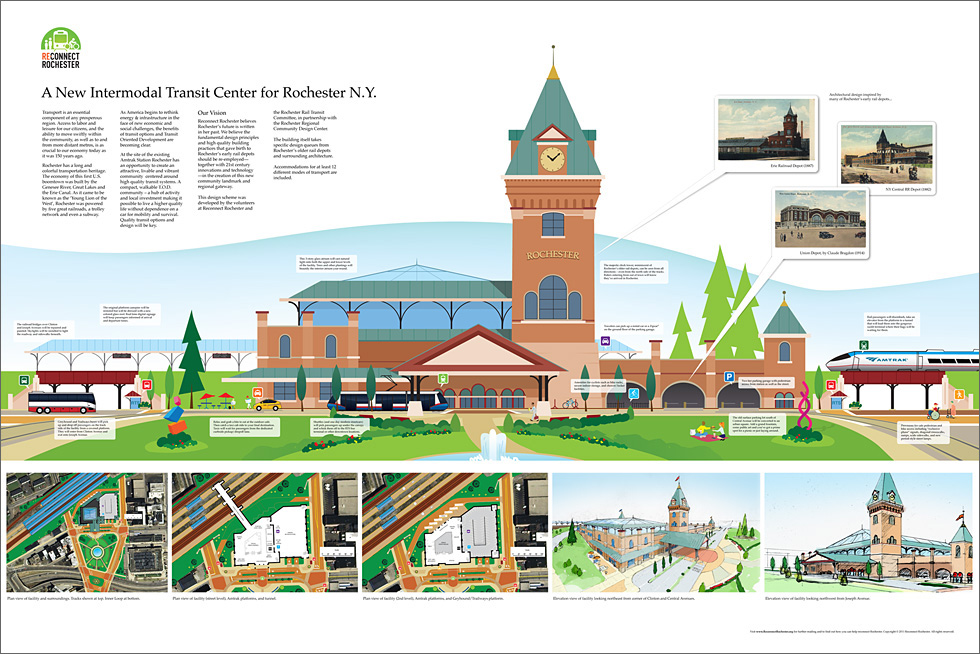 A New Intermodal Station for Rochester, NY. Conceptualized by the volunteers at Reconnect Rochester. Email them to find out how to pre-order this print.