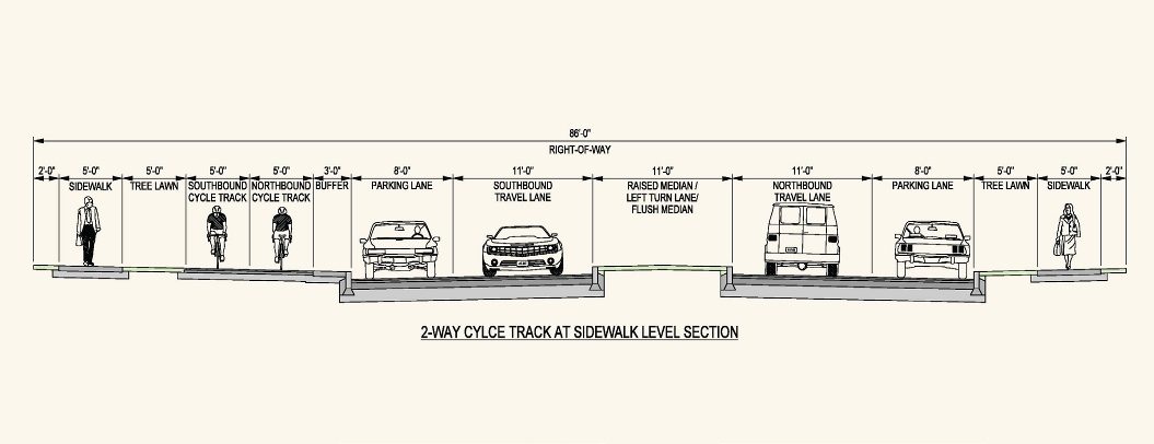 Two-way cycle track at sidewalk level. Cross-section.